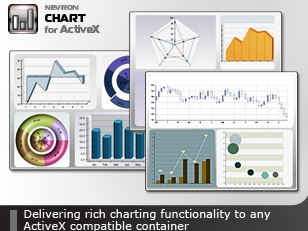 3DChart for ActiveX